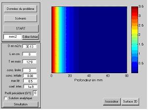 modele-ion