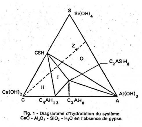 diagramme-dron