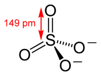 ion sulfate